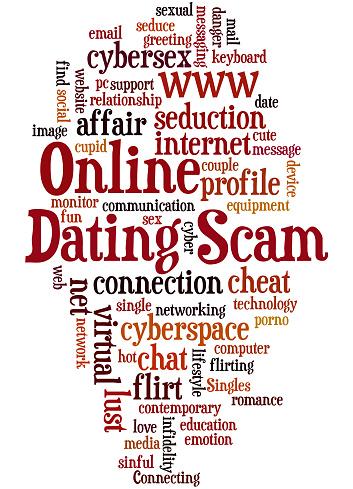 Bilder von Online-Dating-Betrug