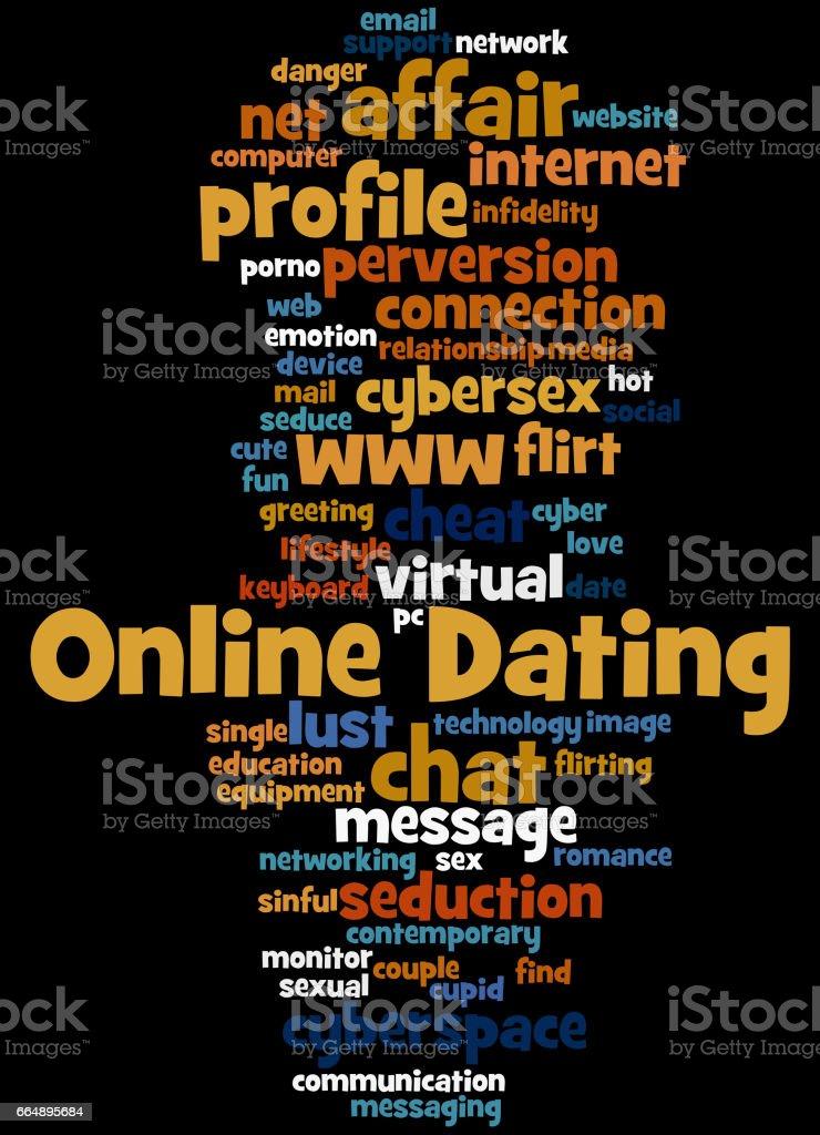 WebConnexion Dating Site.