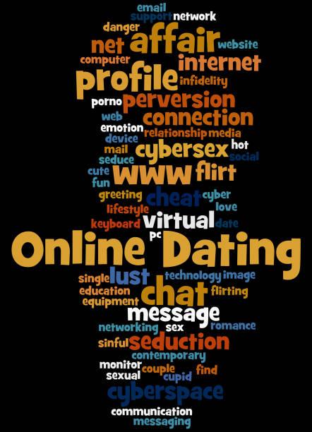 Online dating word cloud — 11