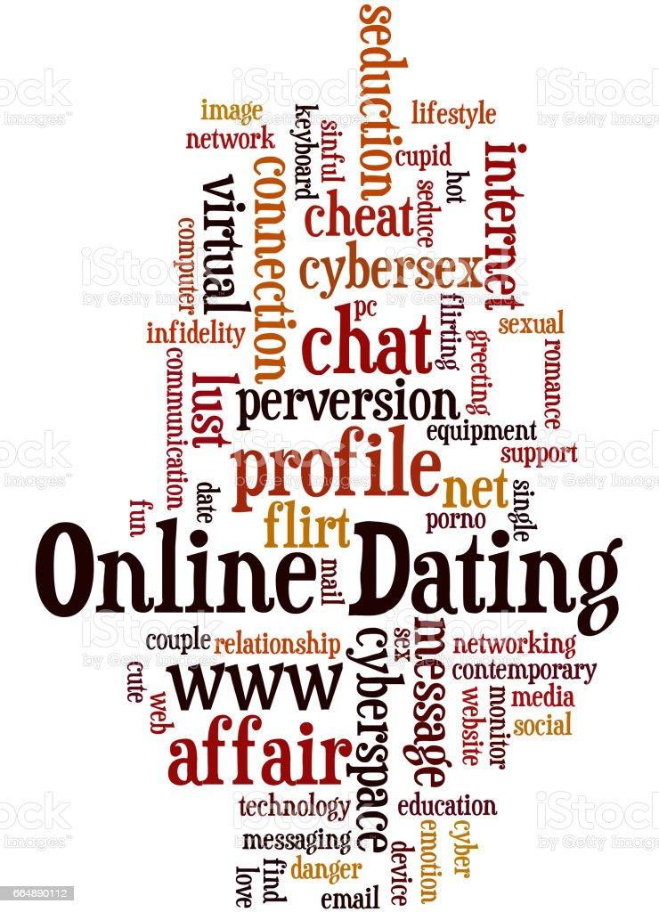 Wort Dating