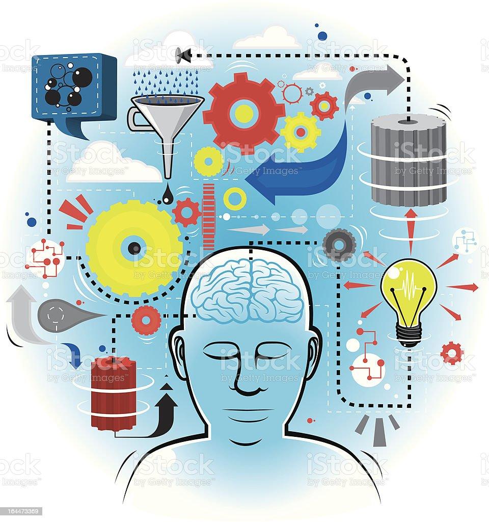 Origin of ideas vector art illustration