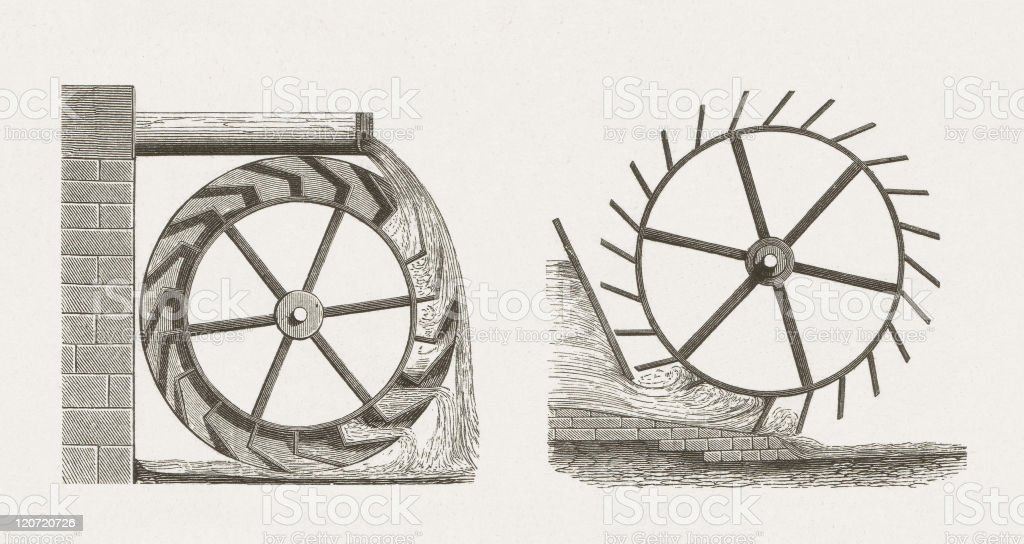 Overshot and undershot water wheel, wood engraving, published in 1877 vector art illustration