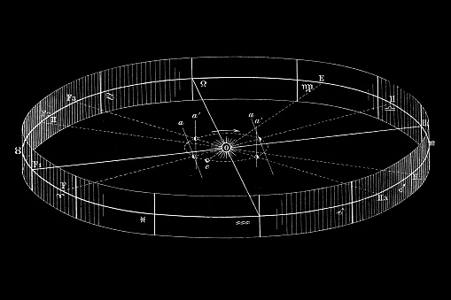 Overview of the zodiac