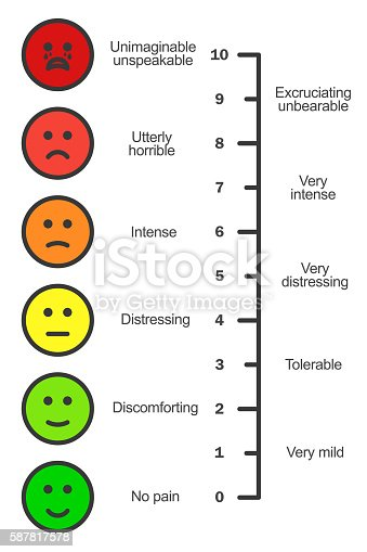 pain scale chart vertical stock vector art 587817578 istock. Black Bedroom Furniture Sets. Home Design Ideas