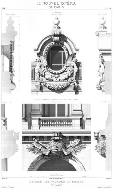 Palais Garnier. Detail of the side facade, by their creator – 1880 France,Paris Opera ,Charles Garnier, Details, Blueprints, etc. paris black and white stock illustrations