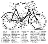 istock Parts of a Victorian lady's bicycle 1336128448