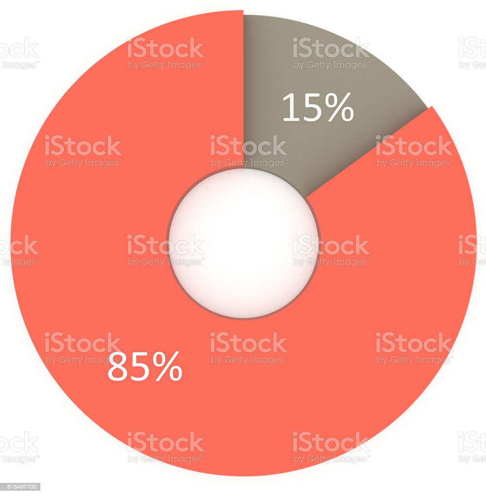 15 85 percent pie chart 3d render infographic element red and gray 15 85 percent pie chart 3d render infographic element red and gray circle diagram nvjuhfo Image collections