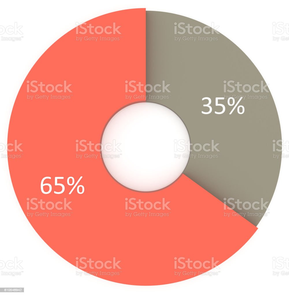 35 65 percent pie chart symbol 3d render infographic element 35 65 percent pie chart symbol 3d render infographic element circle diagram icon isolated nvjuhfo Images