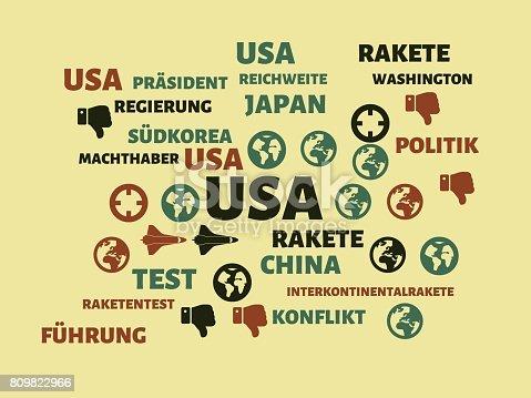 istock USA - Bilder mit Wörtern aus dem Bereich Nordkorea, Wort, Bild, Illustration 809822966