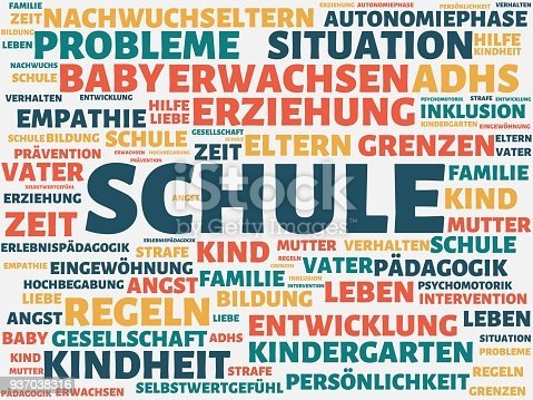 istock SCHULE - Pictures with words from the field of child rearing, word, image, illustration 937038316