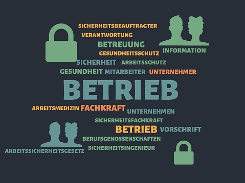 BETRIEB - Pictures with words from the field of occupational safety, word, image, illustration