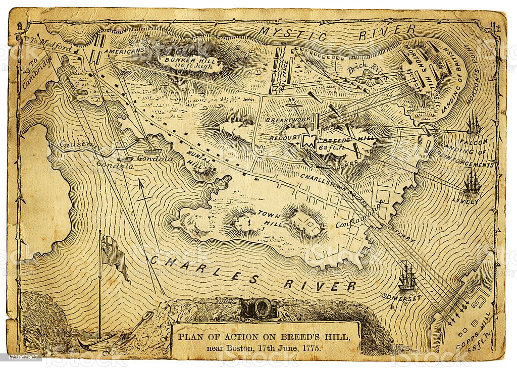 Plan of action at the Battle on Breed's Hill vector art illustration