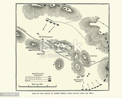 Vintage illustration of plan of the Battle of Ahmed Khel was fought between the British Empire with its British and Indian armies and the Afghans, on the road between Kandahar and Kabul in Afghanistan on 19 April 1880