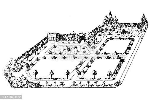 Illustration of a Plan of garden land