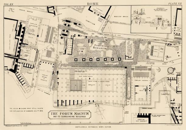 Plan of the roman forum 1883 Encyclopedia Britannica 9th Edition New York Samuel L. Hall 1883 Vol XX roman forum stock illustrations