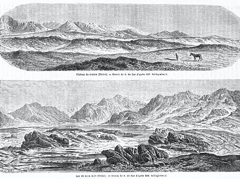 Plateau de Gartok in Tibet - Lake Kink Kiol in Tibet