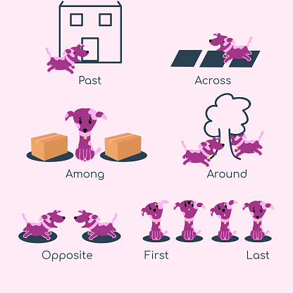 Preposition grammar with Dog motion of preschool - Vector