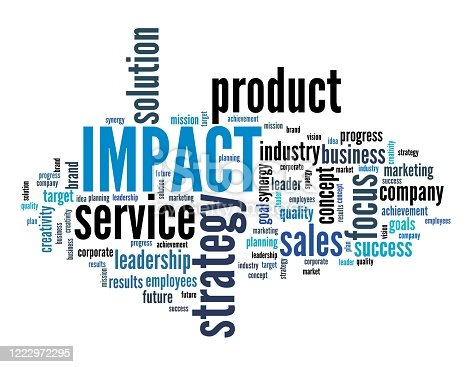 Product impact - company strategy word cloud sign.