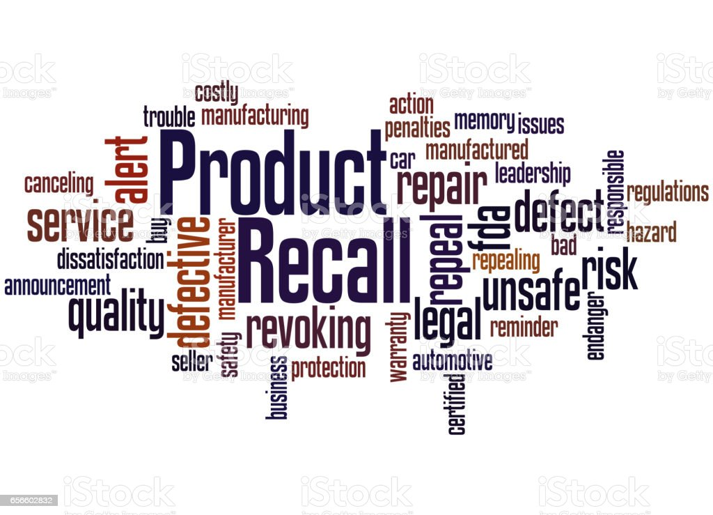 Product Recall Word Cloud Concept 7 Stock Vector Art More Images