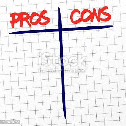 istock Pros and cons 496975236