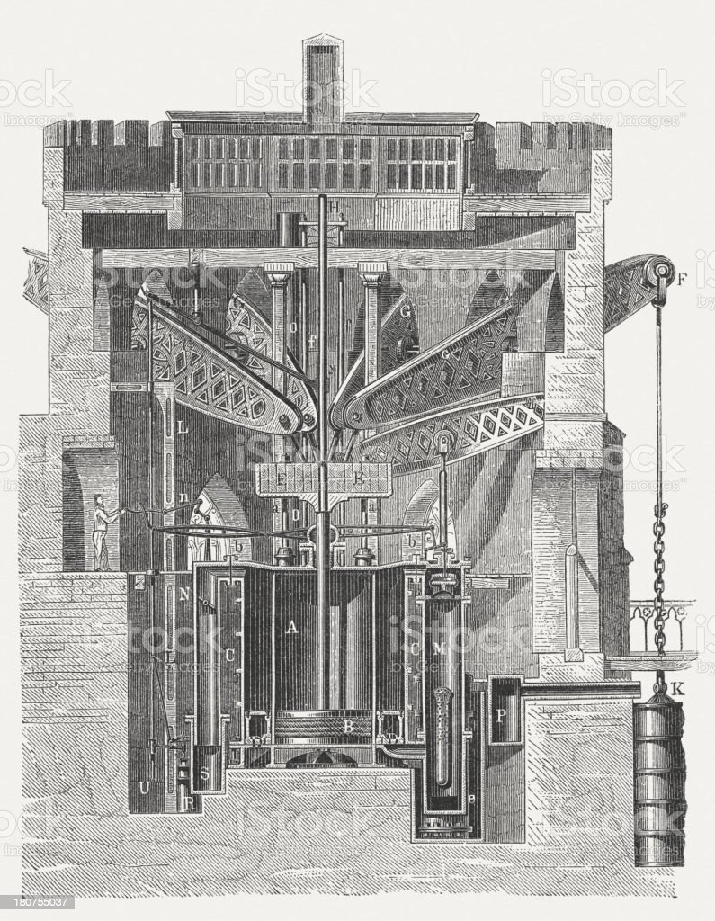 Pumping station Cruquius (1849), Haarlemmermeer polder, wood engraving, published 1877 royalty-free stock vector art