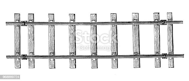 Illustration of a Railroad track