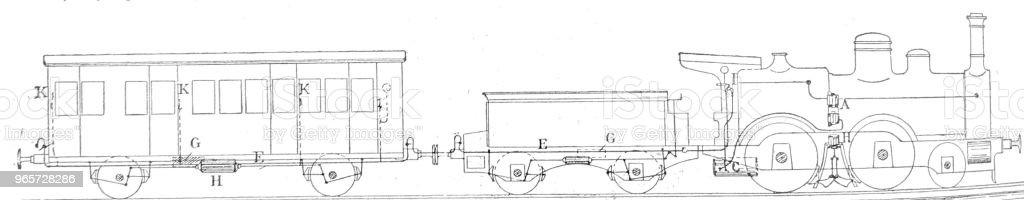Railway train with Westinghouse brake - Royalty-free 1890-1899 stock illustration