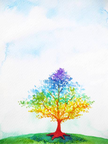 bildbanksillustrationer, clip art samt tecknat material och ikoner med rainbow tree färg färgstark akvarell målning illustration design - earth from space