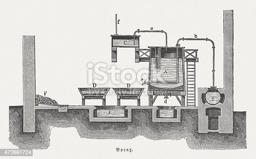 istock Refining of borax, wood engraving, published in 1874 472661724