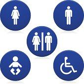 Restroom / Toilet Icons