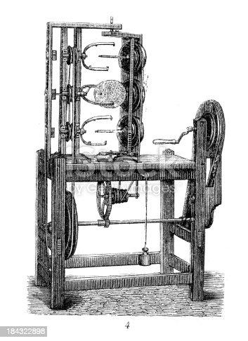 Vintage engraving from 1860 of a Skein winder