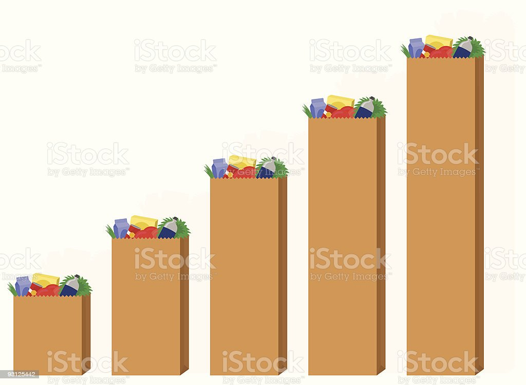 Rising Cost of Groceries vector art illustration