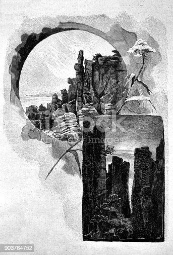 Rock formations - 1896