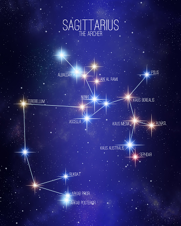 Sagittarius The Archer Zodiac Constellation Map Stock