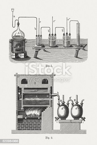 Production of Salt acid (Hydrochloric acid) in the laboratory (1) and manufacture (2): Condensate of common salt (Sodium chloride) and sulfuric acid. Wood engravings, published in 1880.