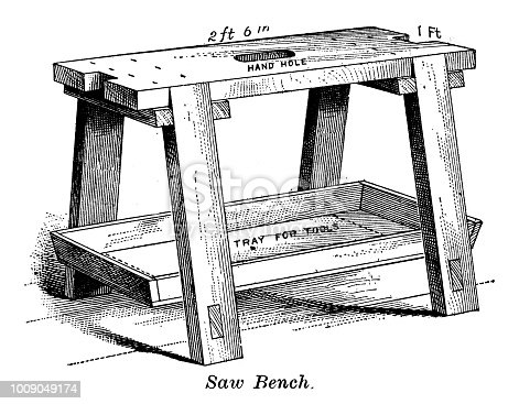 Saw Bench - Scanned 1893 Engraving
