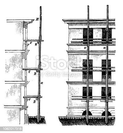 Illustration of a Scaffolding