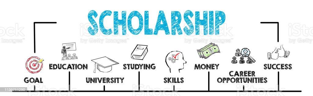 Scholarship Concept Stock Illustration - Download Image ...