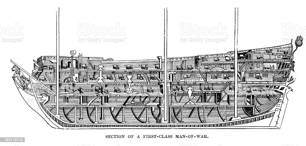 Section of a First Class Warship vector art illustration