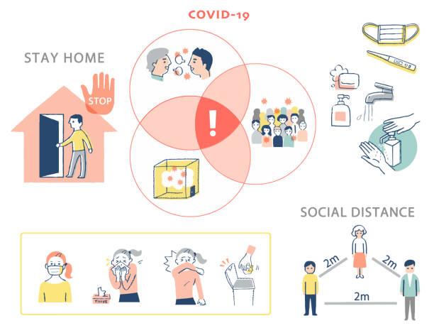 stockillustraties, clipart, cartoons en iconen met een reeks verschillende maatregelen om infectieziekten te voorkomen - avondklok