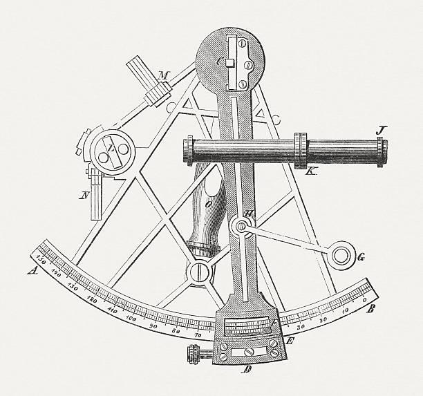 ilustrações de stock, clip art, desenhos animados e ícones de sextante-instrumento de medição, publicada em 1877 - sextante