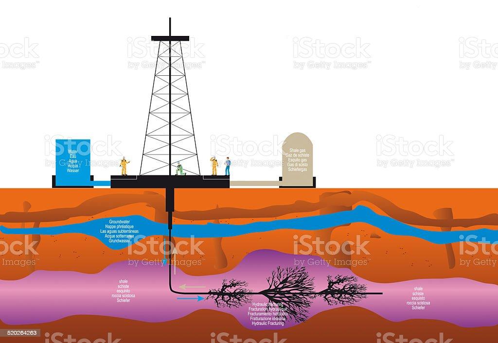 Shale gas vector art illustration