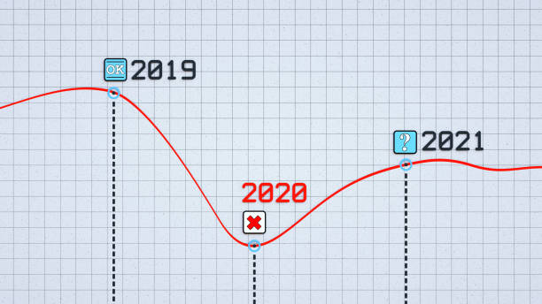 Simple red line graph design on grid pattern focusing on financial and economic development around the year 2020 with copy space vector art illustration