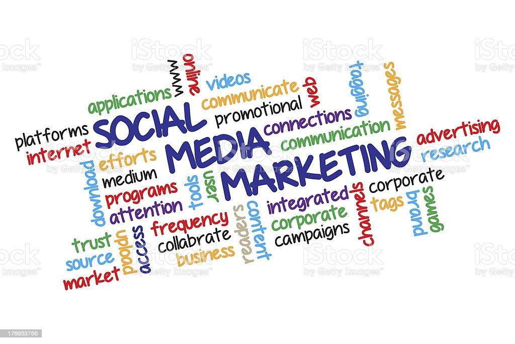 Social Media Marketing Word Cloud royalty-free stock vector art