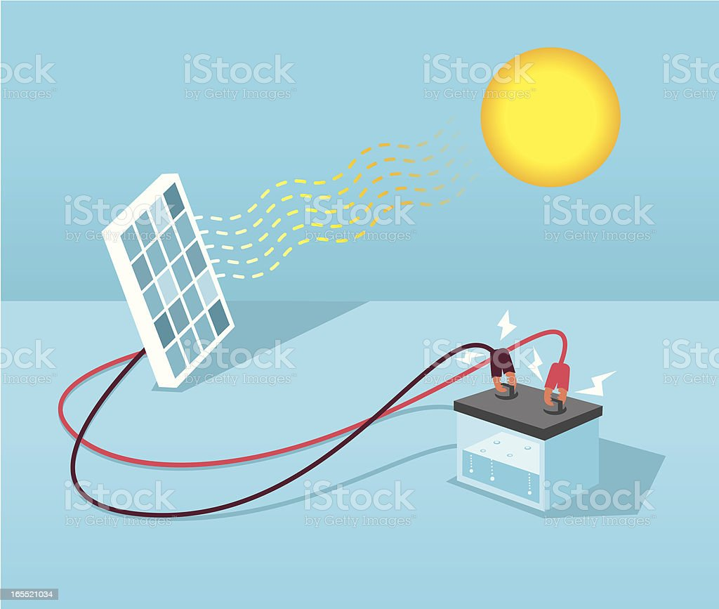 Solar Power Explained royalty-free stock vector art