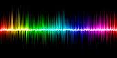istock Sound Wave Panorama 1157380270