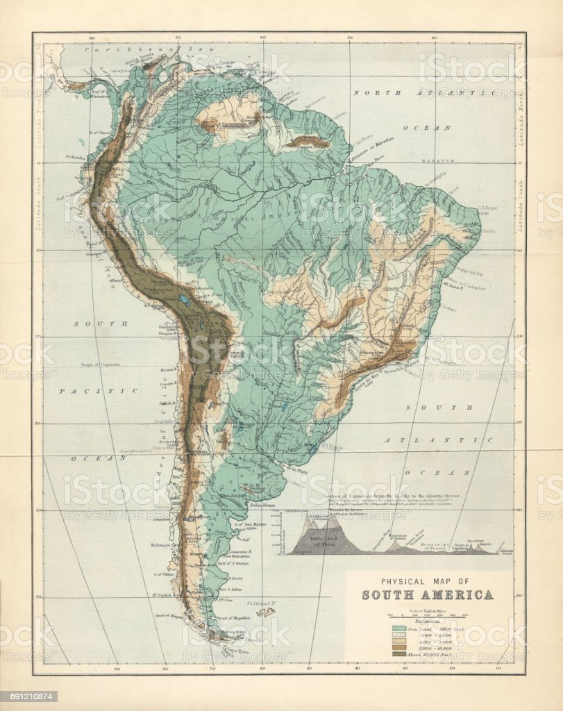 Chart Graph Map Argentina Brazil South America