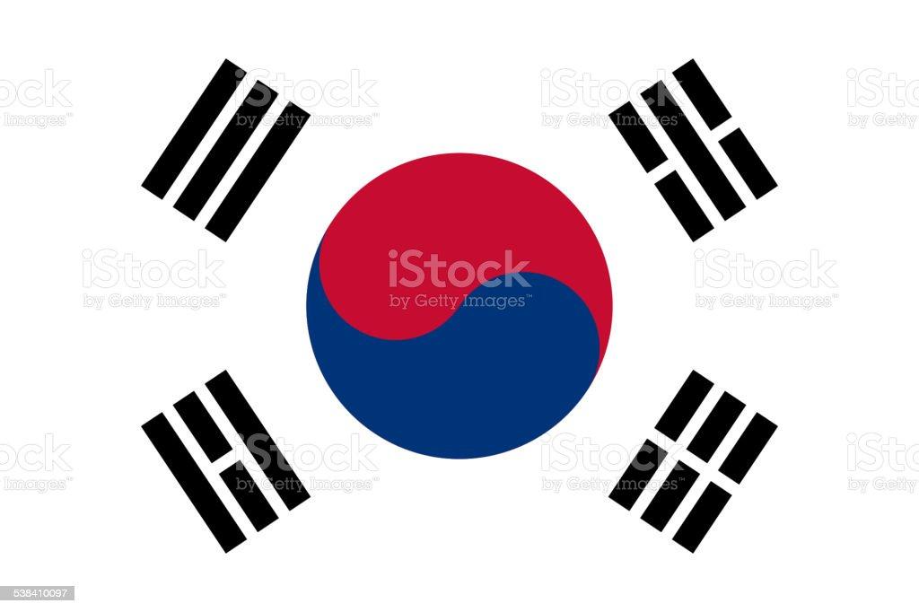 Bandeira Nacional da Coreia do Sul - ilustração de arte em vetor