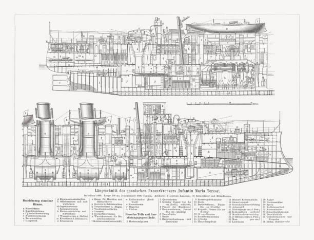 spanish battleship