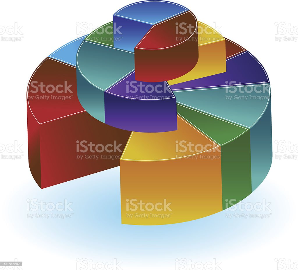 Stacked Pie Chart - Royalty-free Chart stock vector